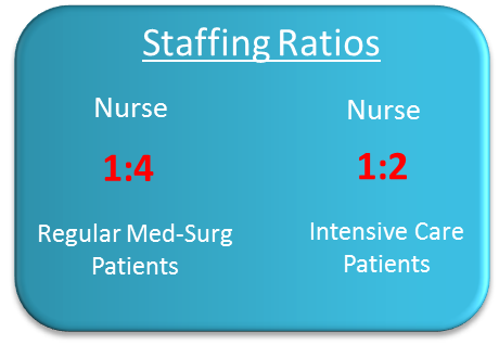 mandated minimum staff ratios essay Association between nurse to patient ratios nursing essay fail to conclude that minimum to see if mandated nurse staffing ratios do actually.